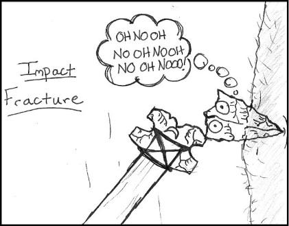 impact_fracture