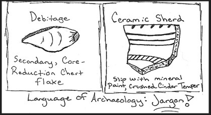 """Image in response to ArchInk prompt """"Languages of Archaeology"""" with a flake and a sherd with jargon underneath each image."""